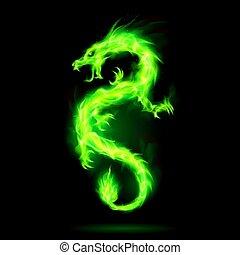 elbocsát, sárkány