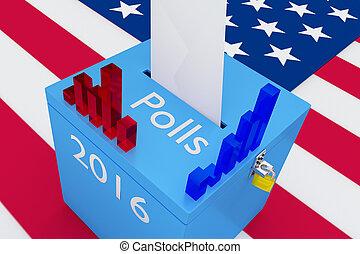 Election 2016 Polls Concept