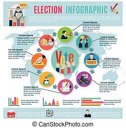 Election Infographics Set