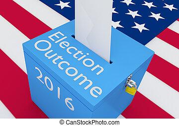 Election Outcome 2016 Concept