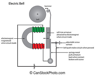 Electric bell diagram with editable layers eps10 -...