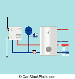 Electric boiler in the cottage. Vector. Green energy.