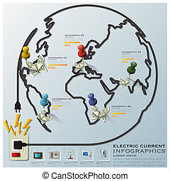 Electric Current And Equipment Earth Wire Line Business...