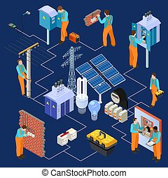 Electrical service isometric vector concept with electricians