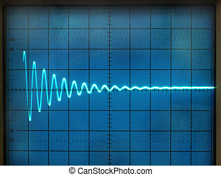 electrical signals displayed on the screen of an oscilloscope