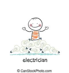 electrician near lots of light bulbs