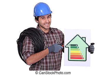 Electrician promoting energy savings.