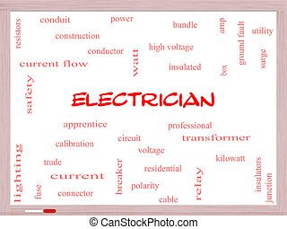 Electrician Word Cloud Concept on a Whiteboard
