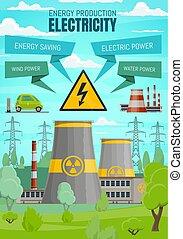 electricidade, estações, poder, renovável, fontes