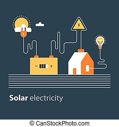 Electricity connection, solar electrical supply, energy...