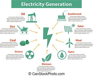 Electricity generation with space text, vector