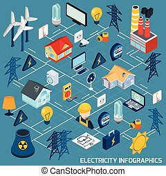 Electricity Isometric Flowchart - Electricity isometric ...