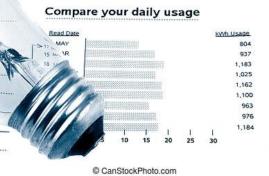 electricity usage - lightbulb on electricity bill stating...