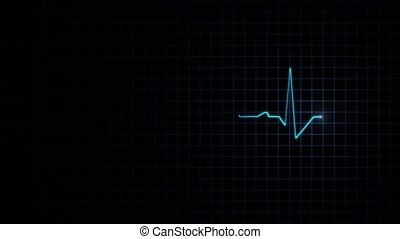 Electrocardiogram animation heart pulse - Fast heartbeat on...