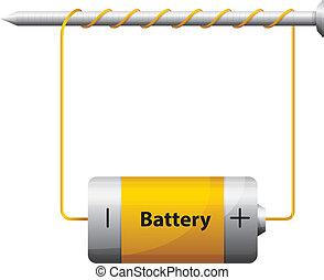 Illustration of the electromagnet