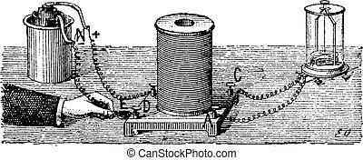 Electromagnetic Induction, vintage engraving -...