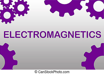 ELECTROMAGNETICS - scientific concept