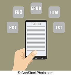 Electronic Book Reader with Different Formats