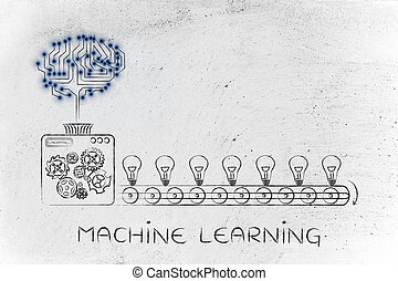 electronic brain on a production line of ideas, machine learning