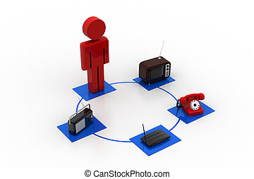 Electronic devices network with man