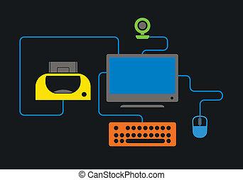 Electronic equipment connection scheme