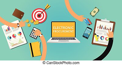 electronic procurement concept