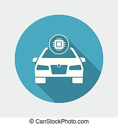 Electronic system of the car