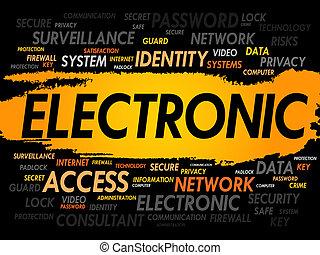 ELECTRONIC word cloud