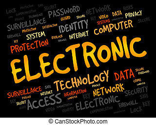 ELECTRONIC word cloud