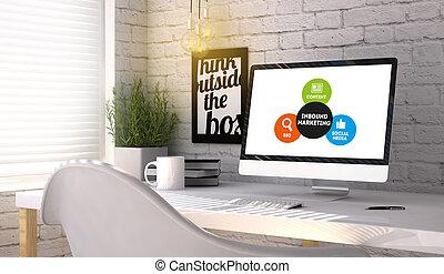 elegante, lugar de trabajo, con, computadora, con, inbound, mercadotecnia, concepto, en, el, pantalla
