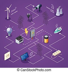 elektriciteit, flowchart, isometric