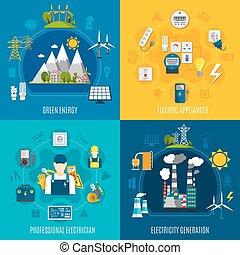 elektriciteit, plat, compositions
