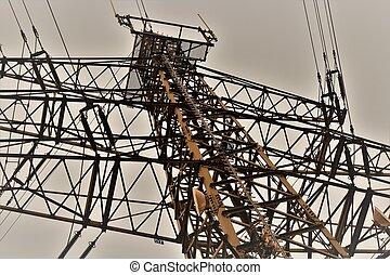 elektricitet, avbild
