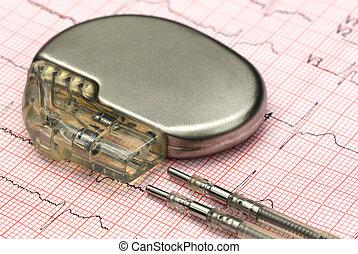 elektrokardiograph, mit, schrittmacher