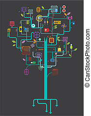 elektronický, základy, strom