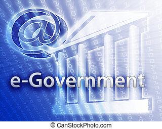 elektronikus, kormány