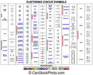 elektronischer stromkreis, symbole