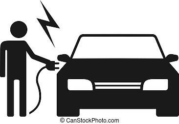elektryczna energia, wóz