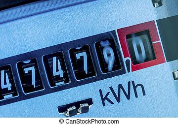 elektryczny, metr