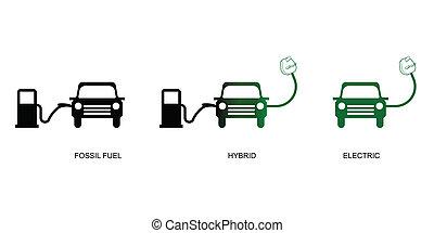 elektryczny wóz