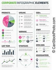 elemen, infographic, 企業である, 履歴書