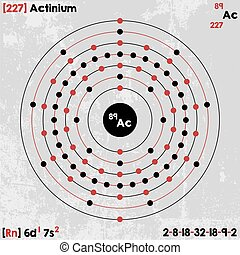 Diagram representation of the element actinium illustration