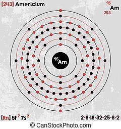 Element of Americium - Large and detailed infographic of the...