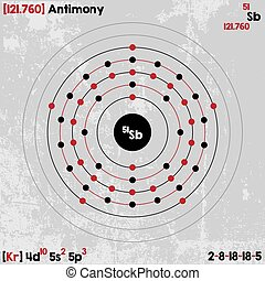 Large and detailed infographic of the element of Antimony.