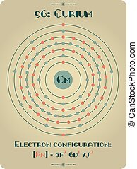 Element of Curium - Large and detailed atomic model of ...