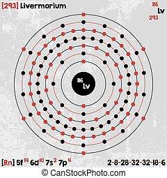 Element of Livermorium