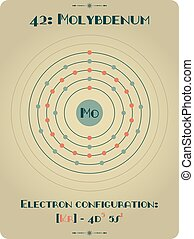 Element of Molybdenum - Large and detailed atomic model of...