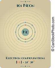 Element of Neon