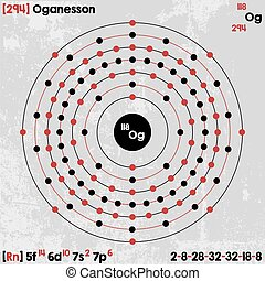 Element of Oganesson