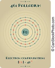 Element of Palladium - Large and detailed atomic model of...